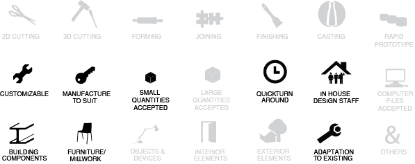 Summary Icons