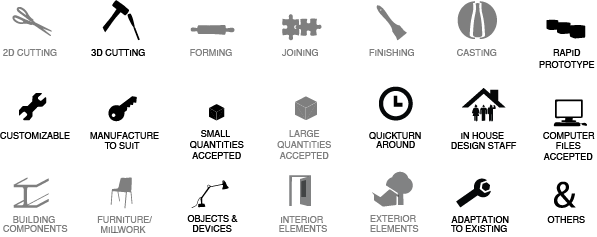 Company Summary Icons
